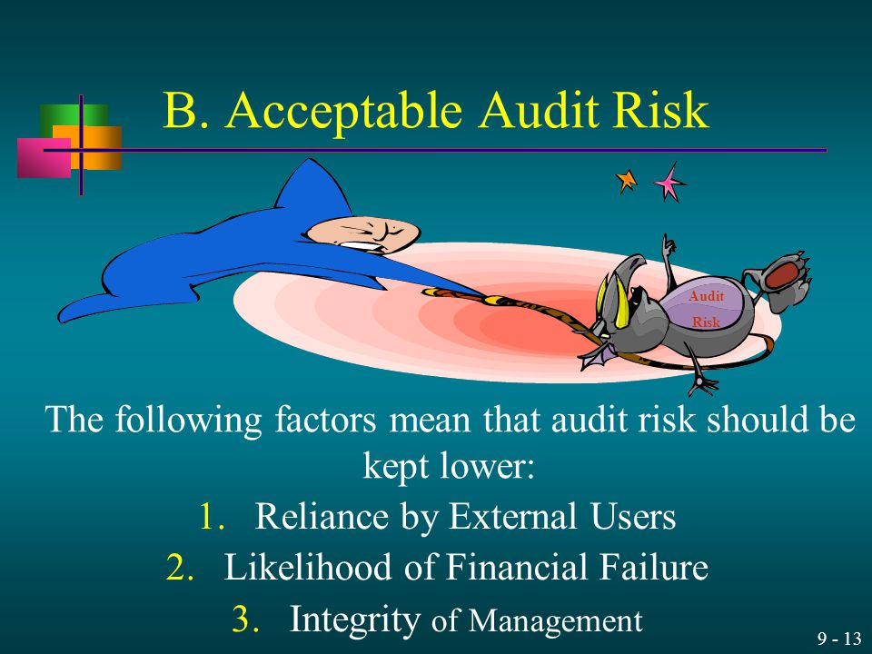 B. Acceptable Audit Risk