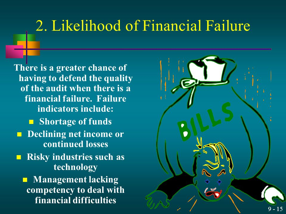 2. Likelihood of Financial Failure