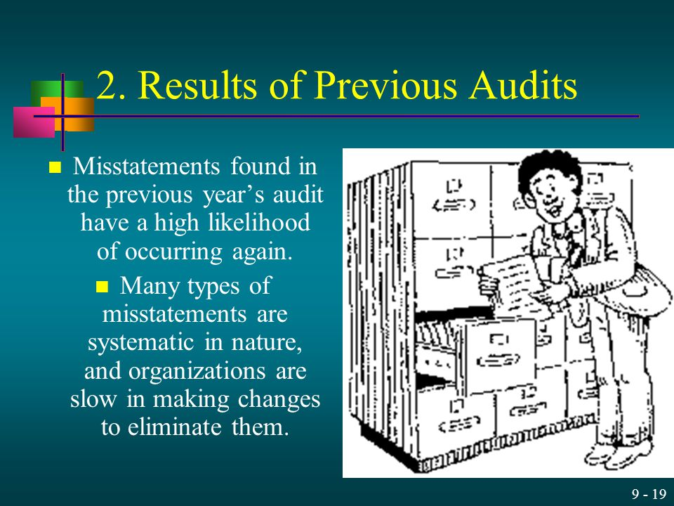 2. Results of Previous Audits