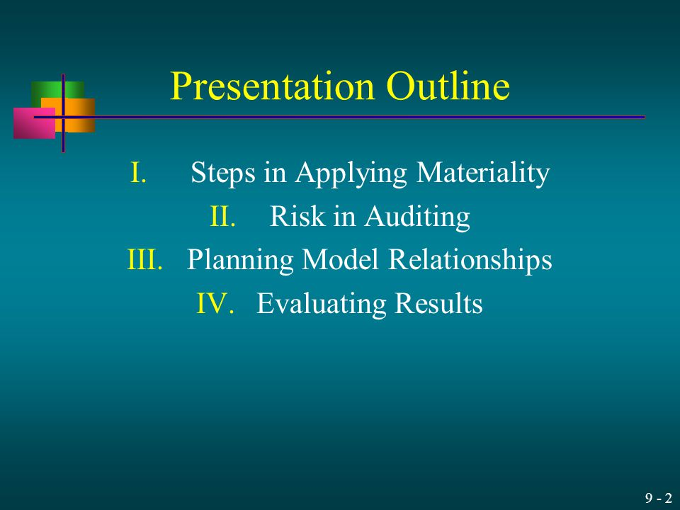 Presentation Outline Steps in Applying Materiality Risk in Auditing