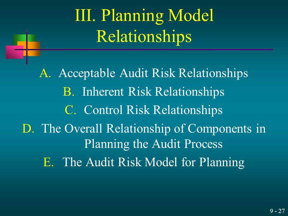 III. Planning Model Relationships