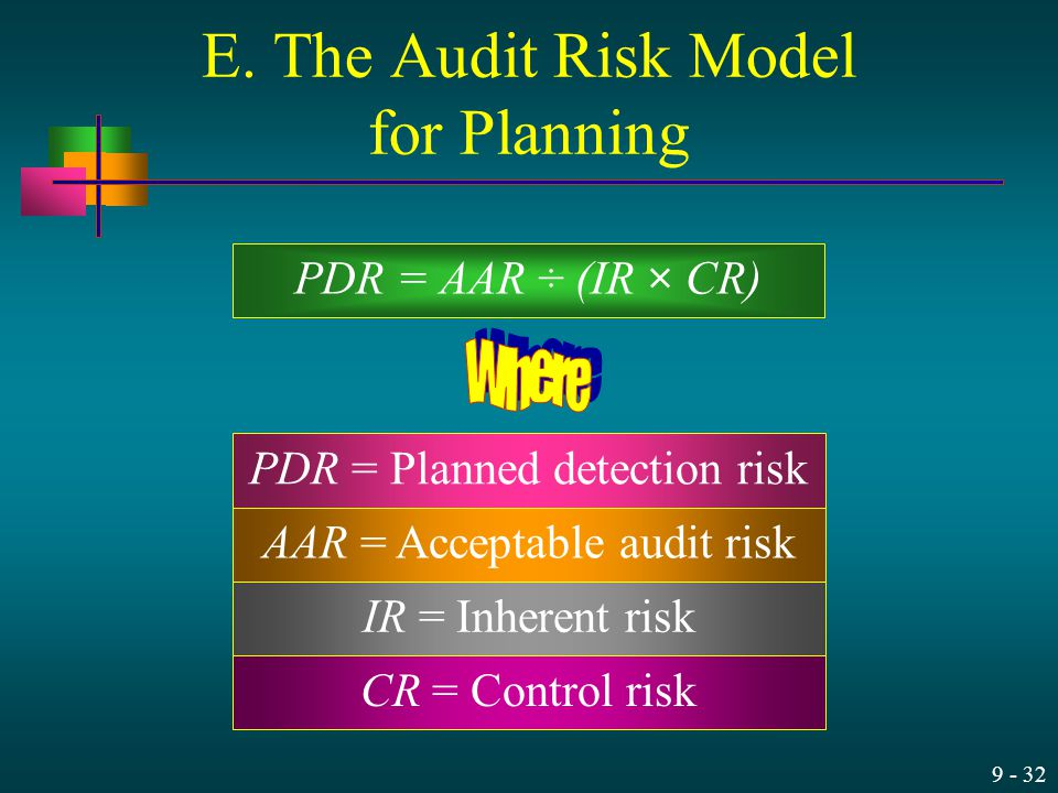E. The Audit Risk Model for Planning