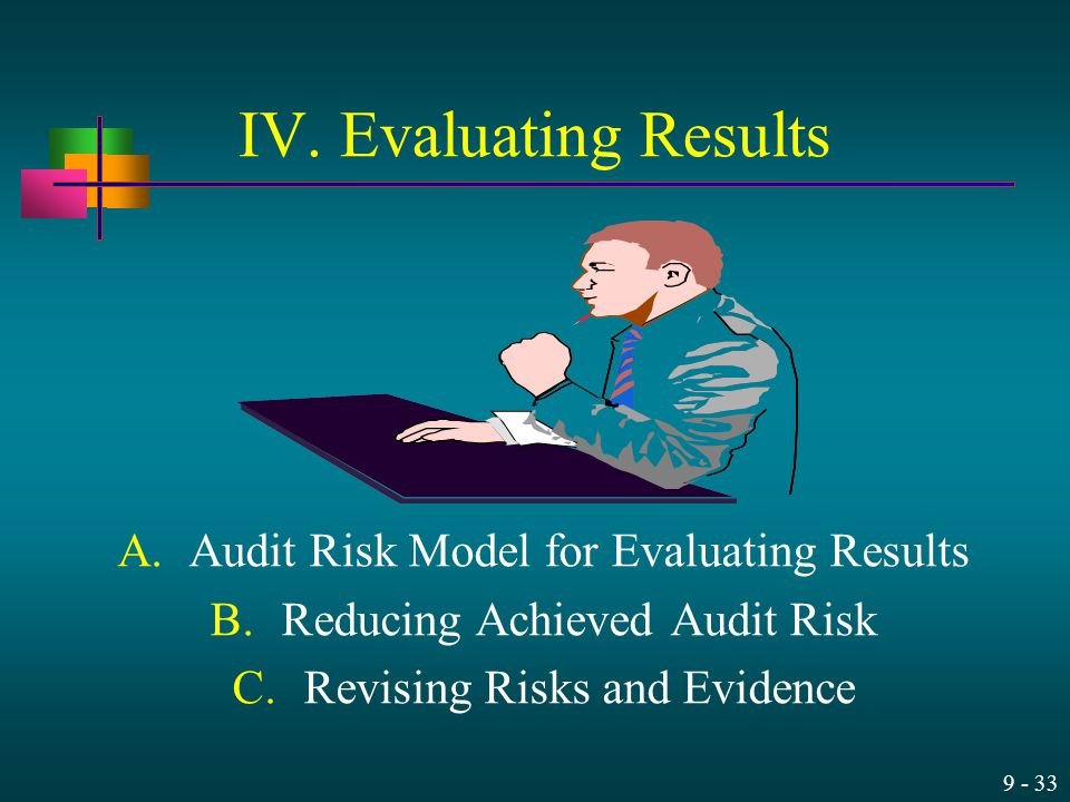 IV. Evaluating Results Audit Risk Model for Evaluating Results
