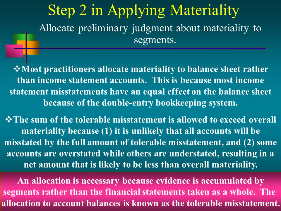 Step 2 in Applying Materiality