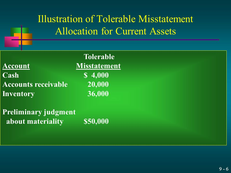Illustration of Tolerable Misstatement Allocation for Current Assets