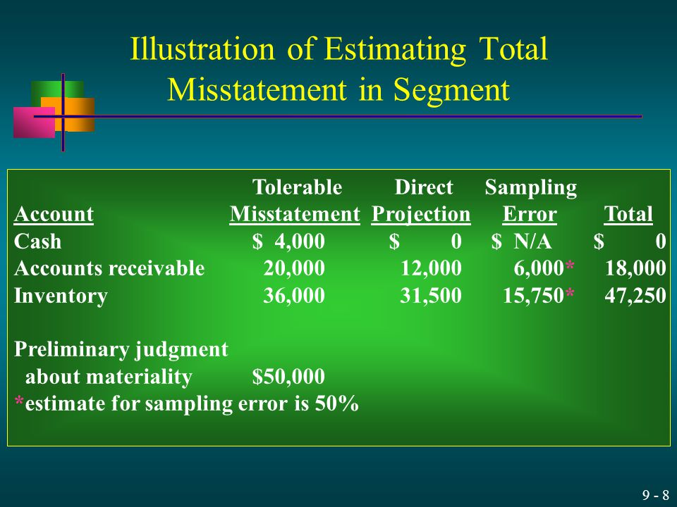 Illustration of Estimating Total Misstatement in Segment