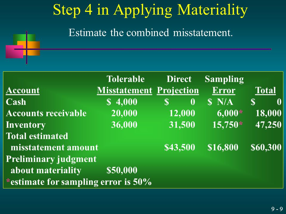 Step 4 in Applying Materiality