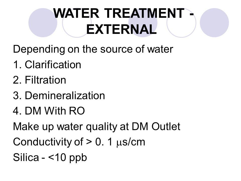 WATER TREATMENT - EXTERNAL