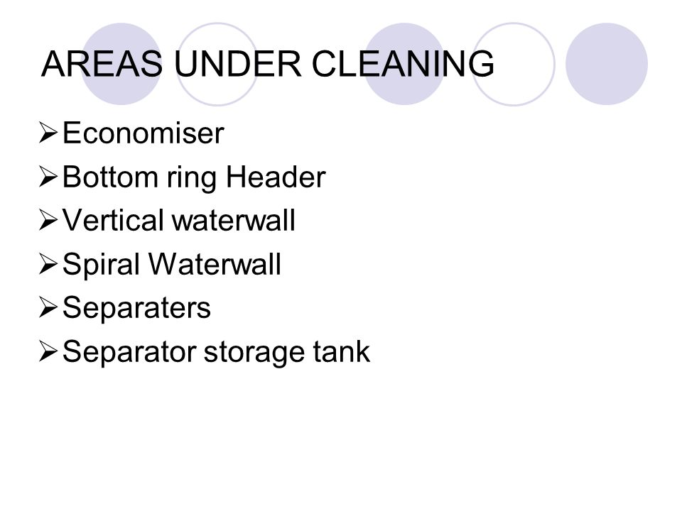 AREAS UNDER CLEANING Economiser Bottom ring Header Vertical waterwall