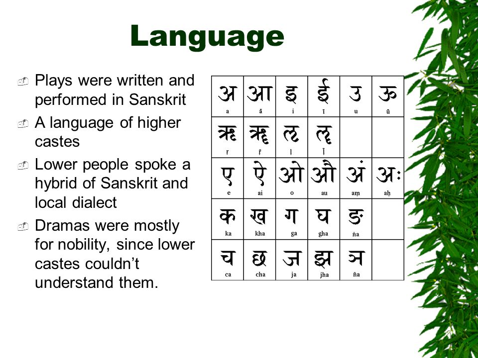 Language Plays were written and performed in Sanskrit