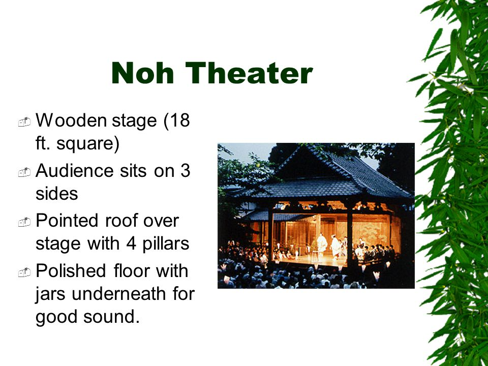 Noh Theater Wooden stage (18 ft. square) Audience sits on 3 sides