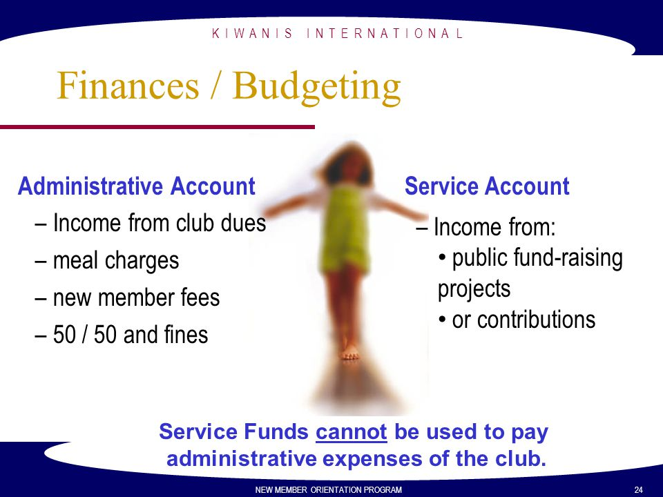 Finances / Budgeting Administrative Account – Income from club dues