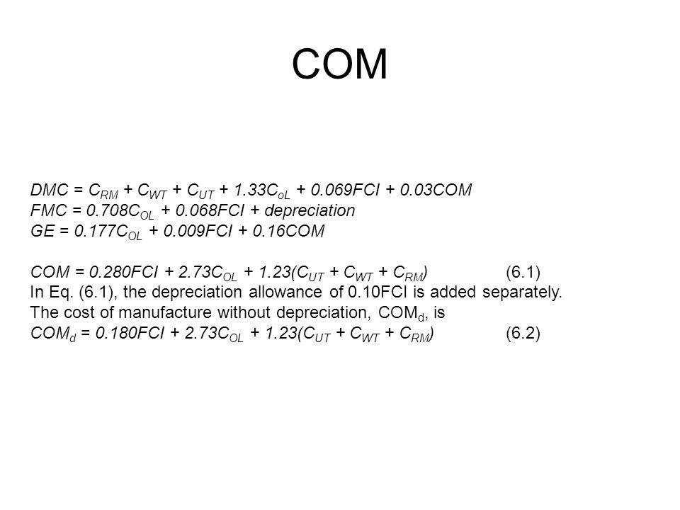 COM DMC = CRM + CWT + CUT + 1.33CoL + 0.069FCI + 0.03COM