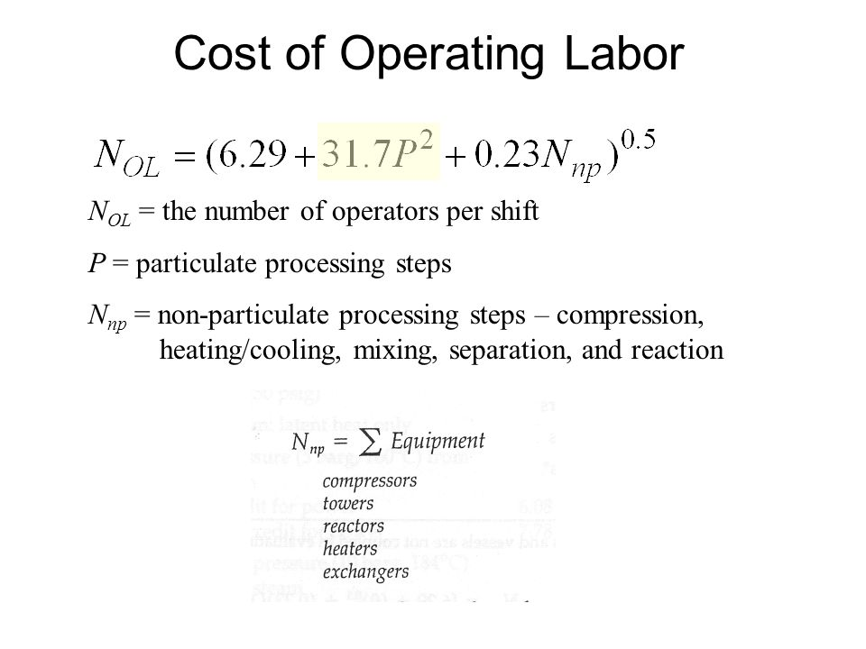 Cost of Operating Labor
