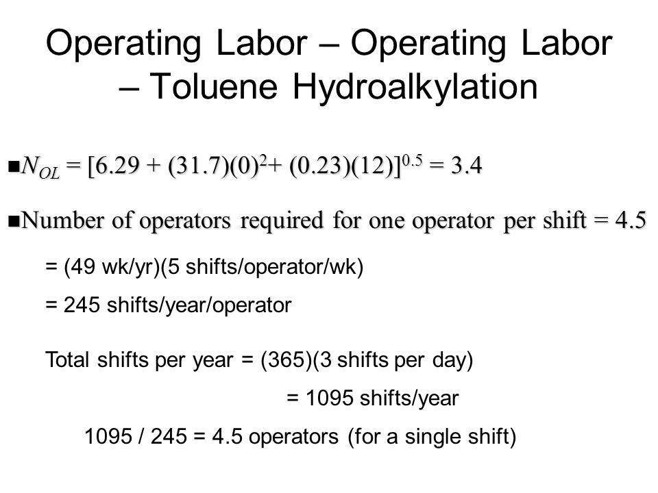 Operating Labor – Operating Labor – Toluene Hydroalkylation
