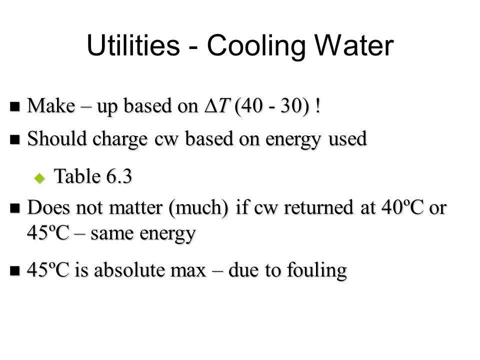 Utilities - Cooling Water