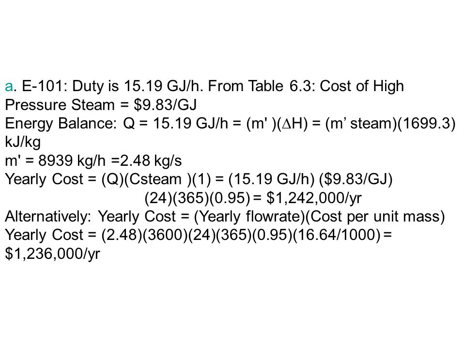 a. E-101: Duty is 15. 19 GJ/h. From Table 6