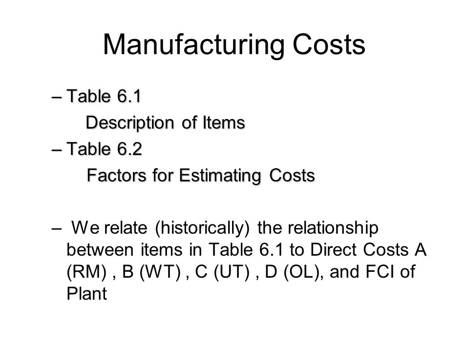 Manufacturing Costs Table 6.1 Description of Items Table 6.2
