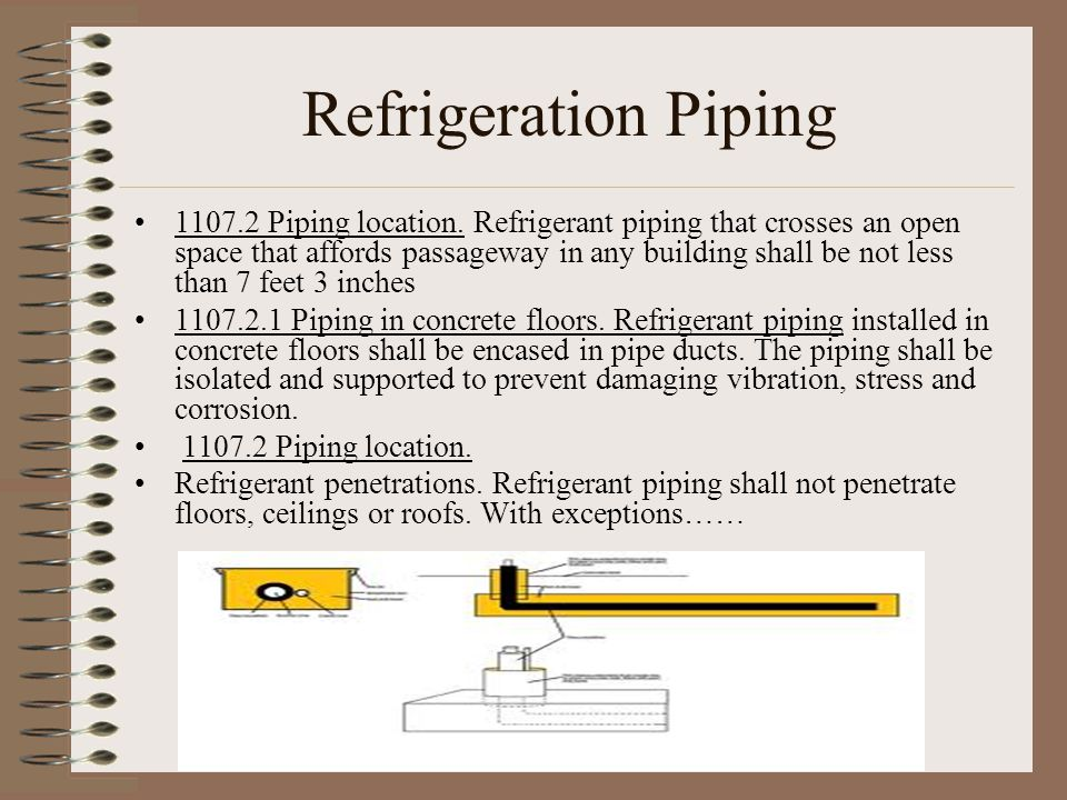 Refrigeration Piping