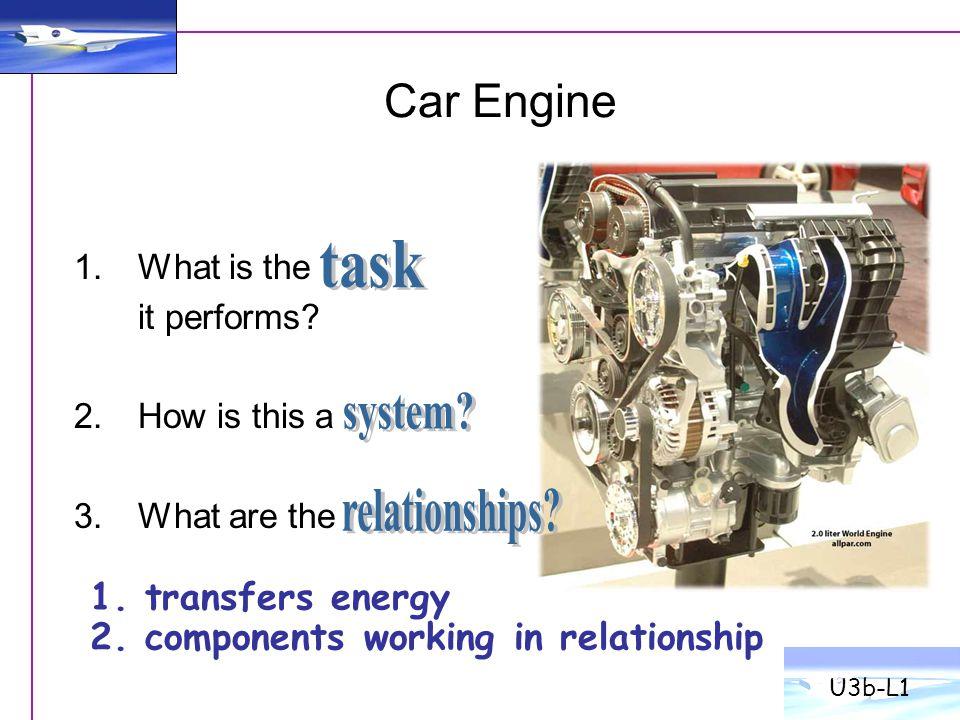 task system relationships