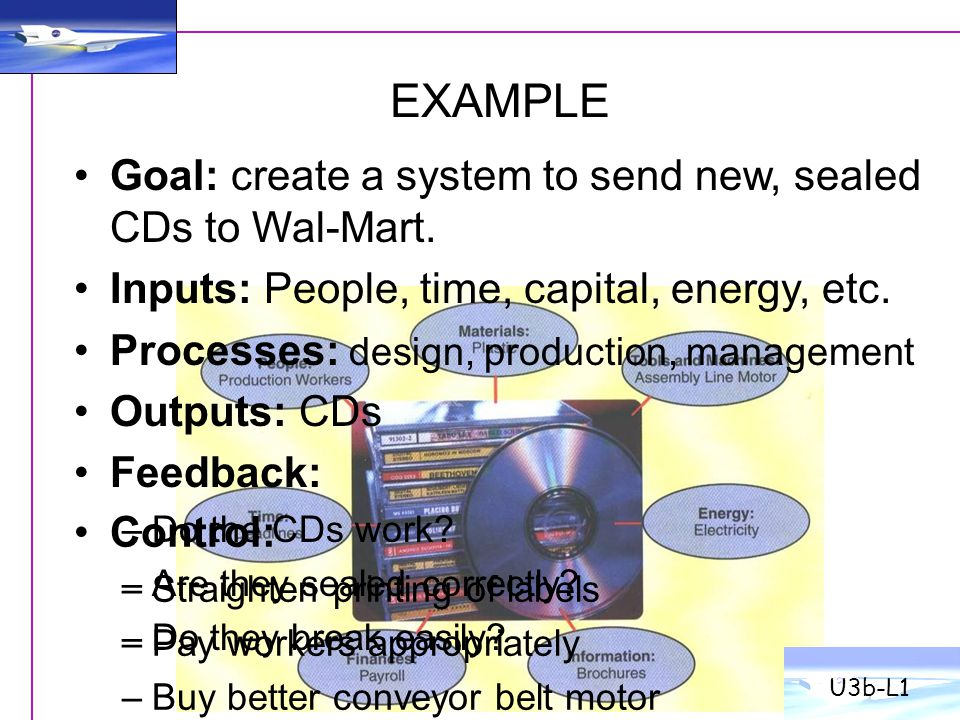 EXAMPLE Goal: create a system to send new, sealed CDs to Wal-Mart.