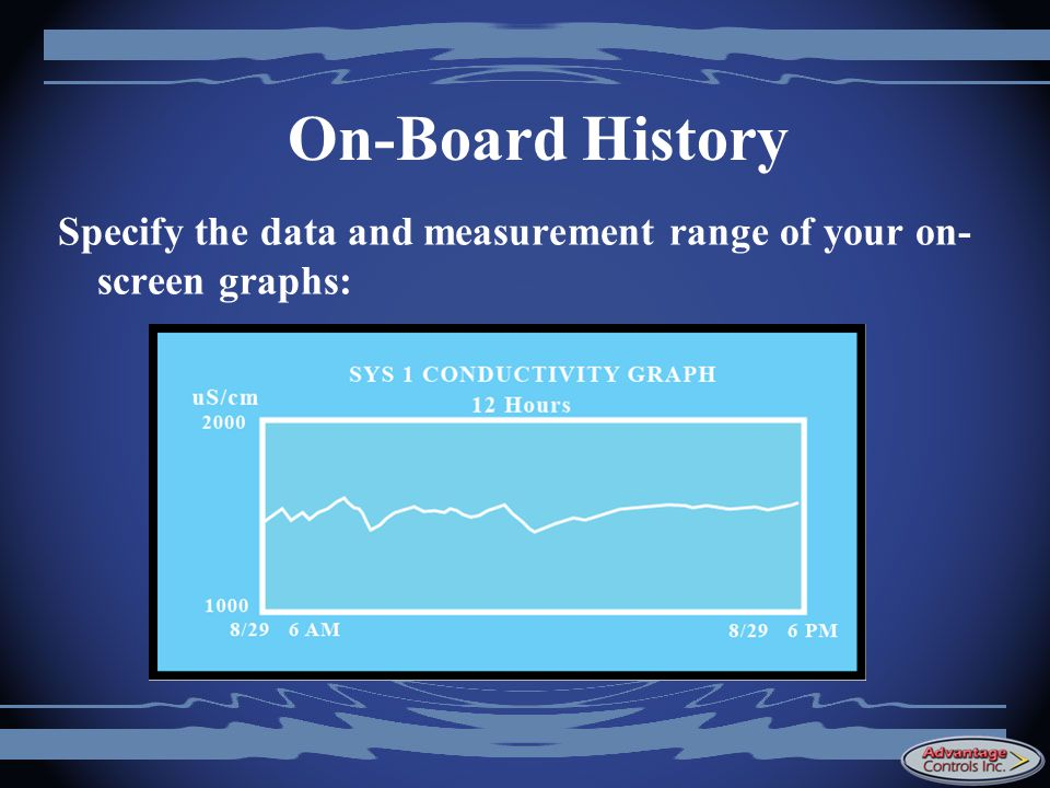 On-Board History Specify the data and measurement range of your on-screen graphs: