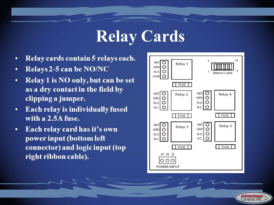 Relay Cards Relay cards contain 5 relays each. Relays 2-5 can be NO/NC