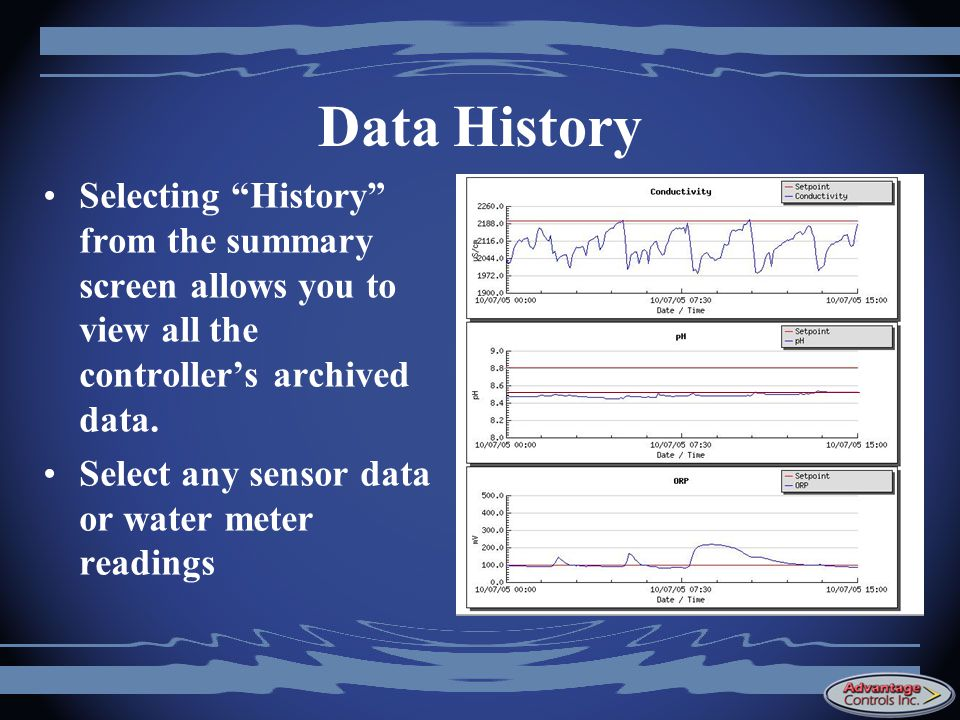 Data History Selecting History from the summary screen allows you to view all the controller's archived data.
