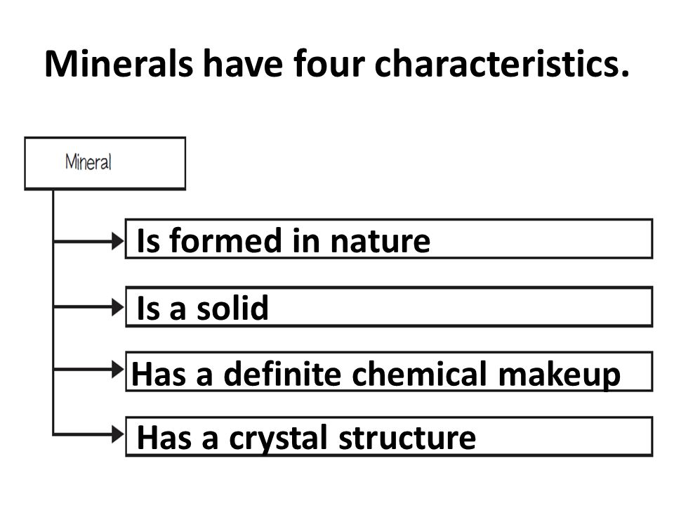 Minerals have four characteristics.