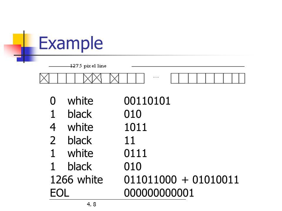 Example 0 white 00110101 1 black 010 4 white 1011 2 black 11 1 white 0111 1 black 010 1266 white 011011000 + 01010011 EOL 000000000001.
