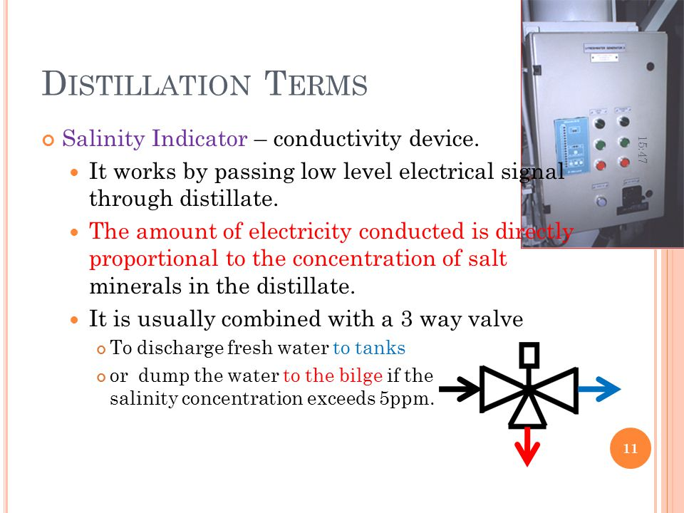 Distillation Terms Salinity Indicator – conductivity device.