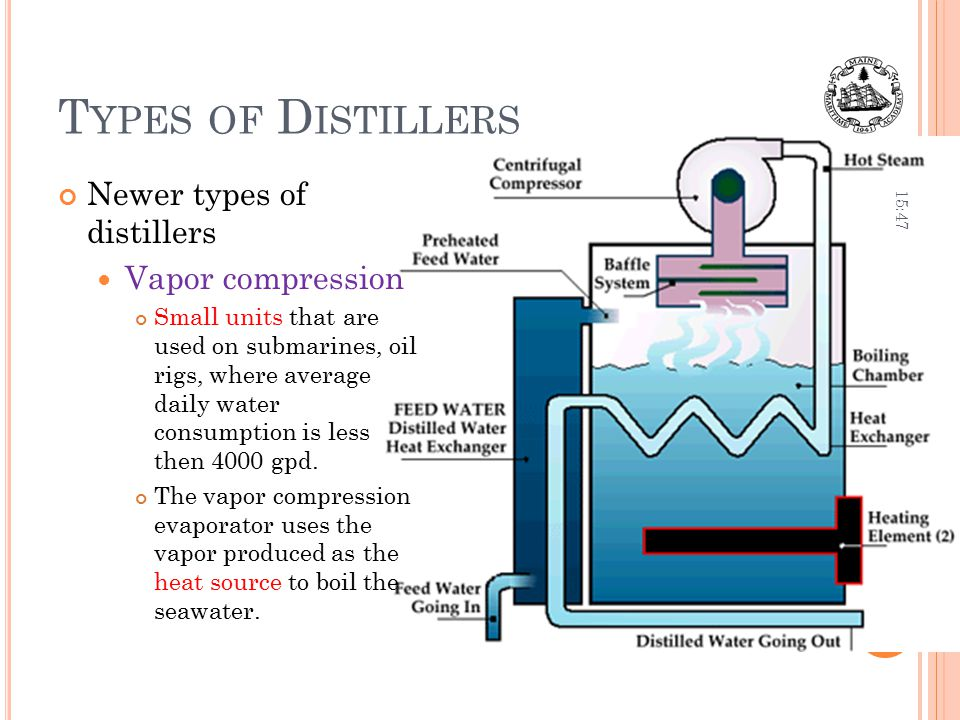 Types of Distillers Newer types of distillers Vapor compression