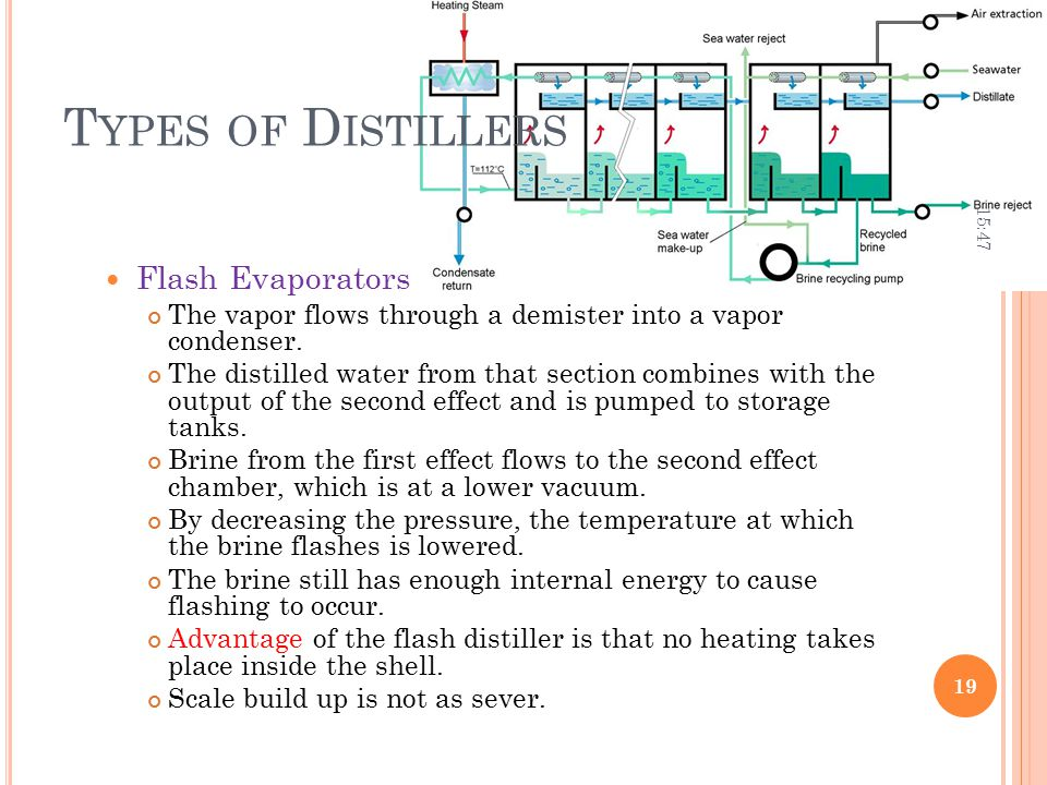Types of Distillers Flash Evaporators