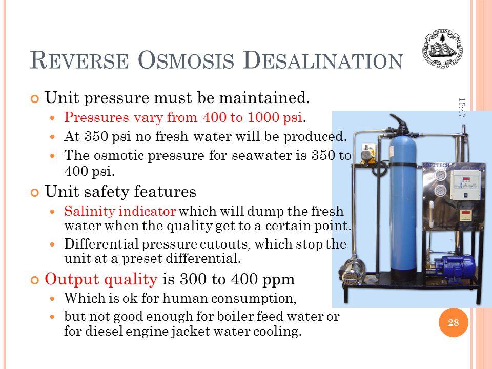 Reverse Osmosis Desalination