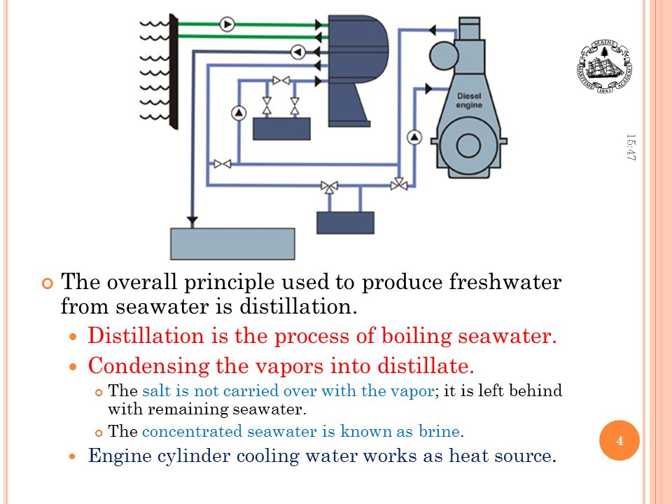 Distillation is the process of boiling seawater.
