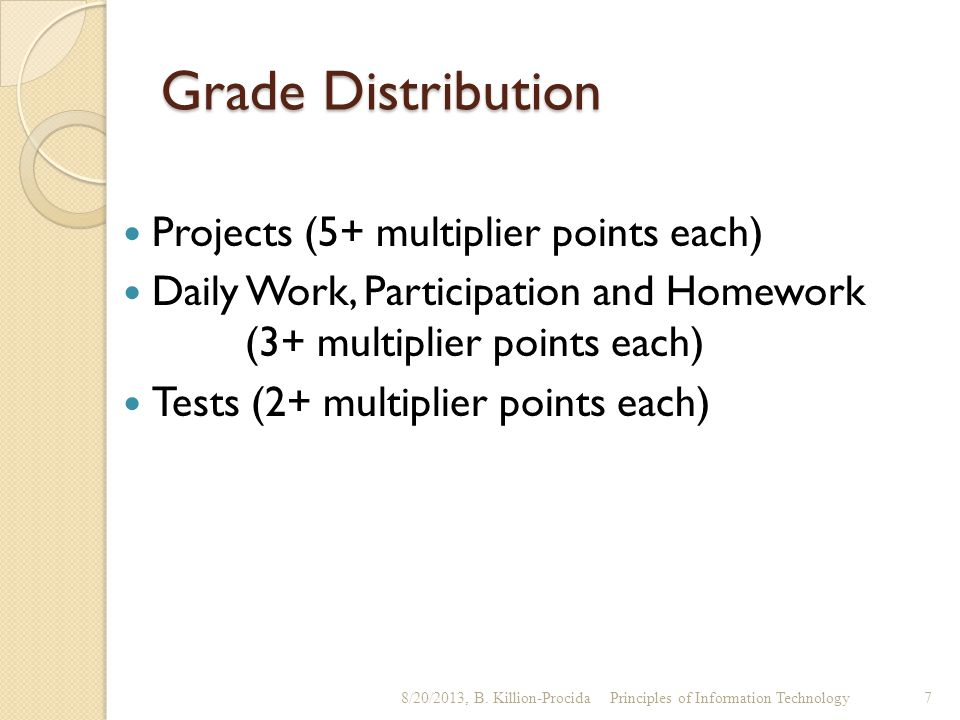 Grade Distribution Projects (5+ multiplier points each)