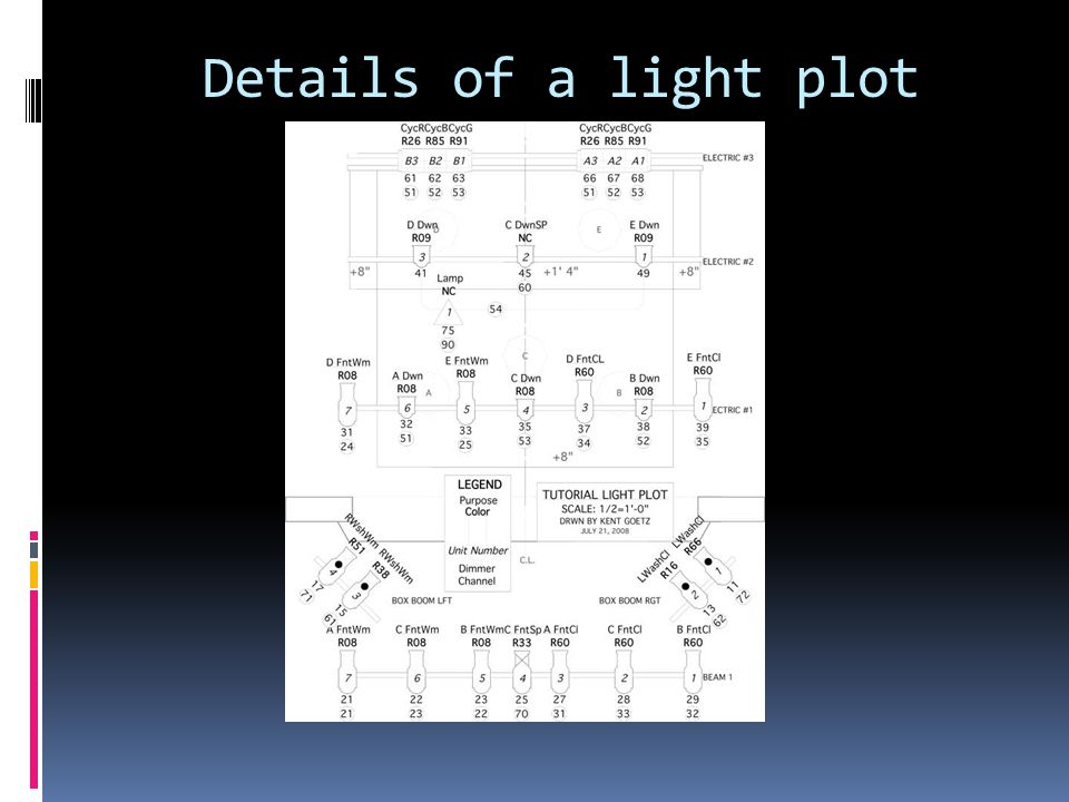 Details of a light plot