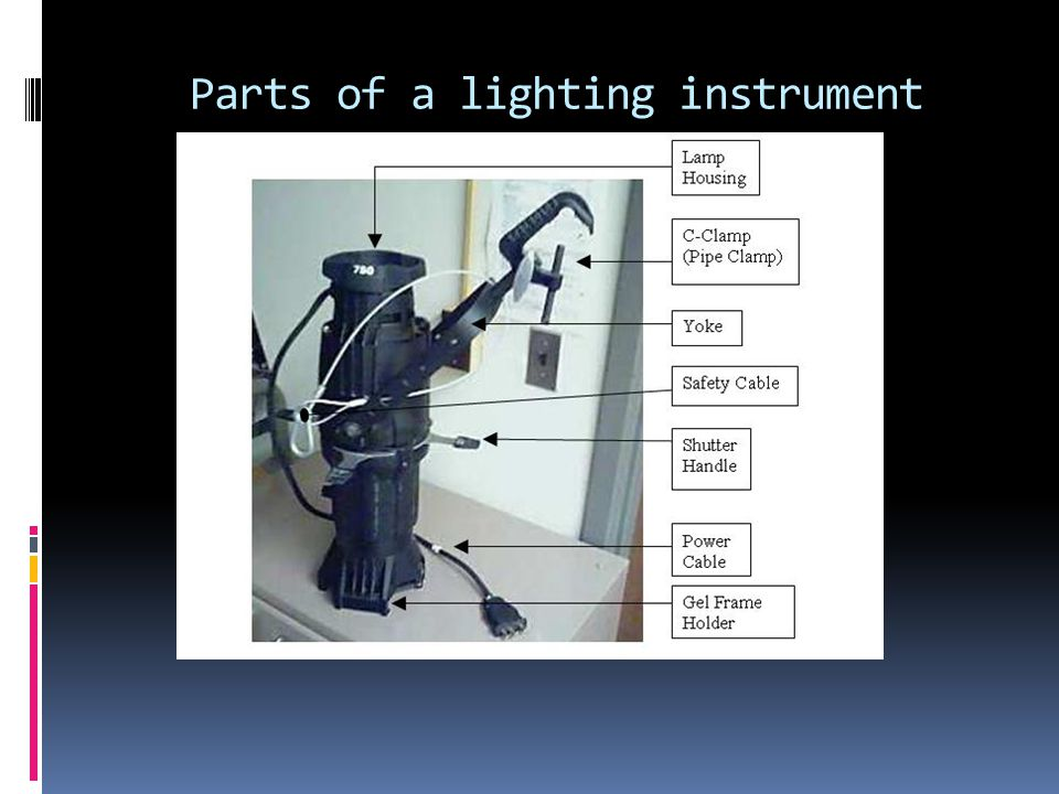 Parts of a lighting instrument