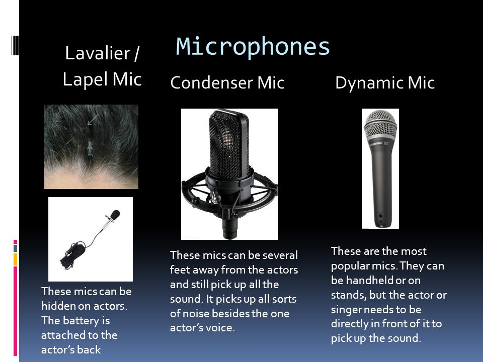 Microphones Lavalier / Lapel Mic Condenser Mic Dynamic Mic