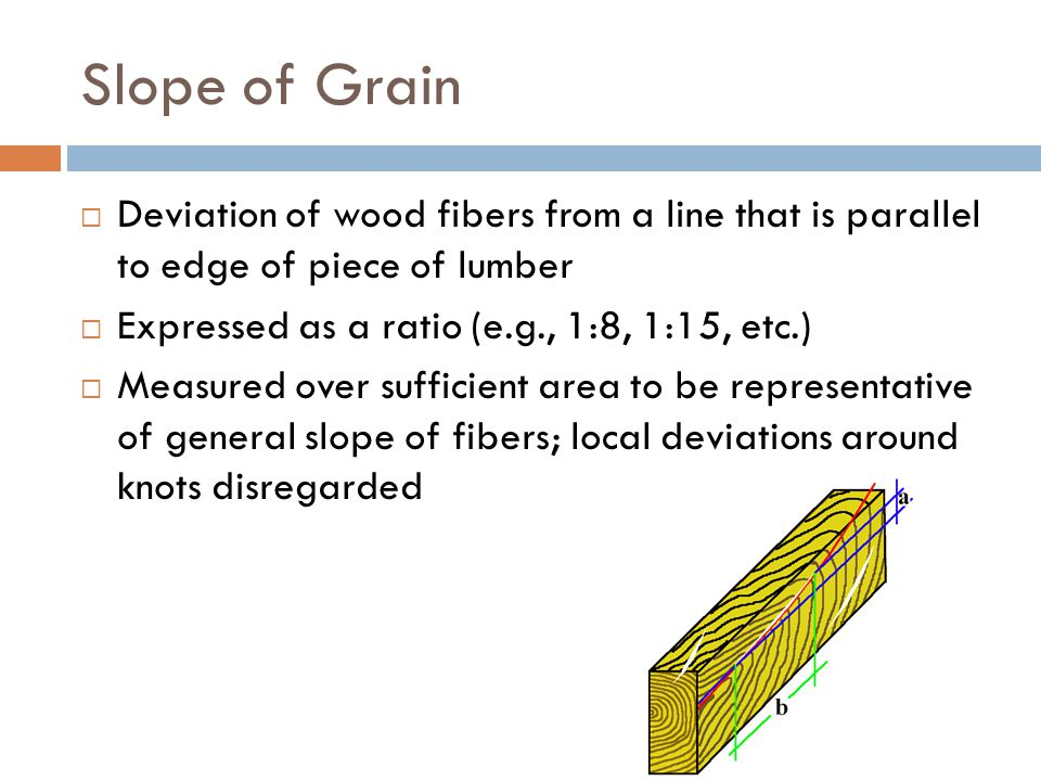 Slope of Grain Deviation of wood fibers from a line that is parallel to edge of piece of lumber. Expressed as a ratio (e.g., 1:8, 1:15, etc.)