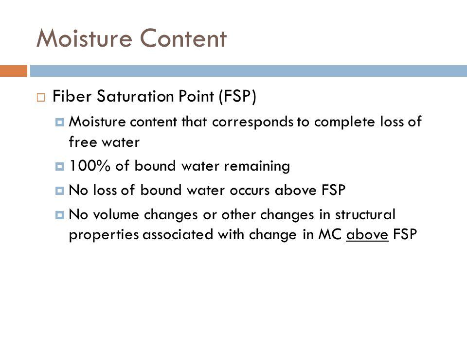 Moisture Content Fiber Saturation Point (FSP)