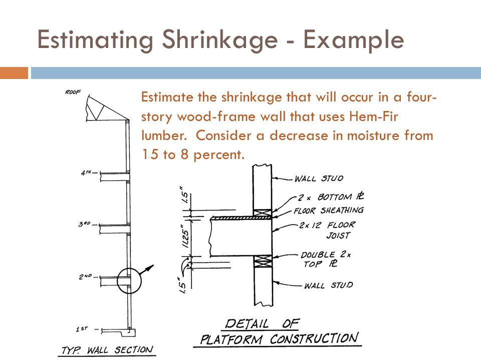 Estimating Shrinkage - Example