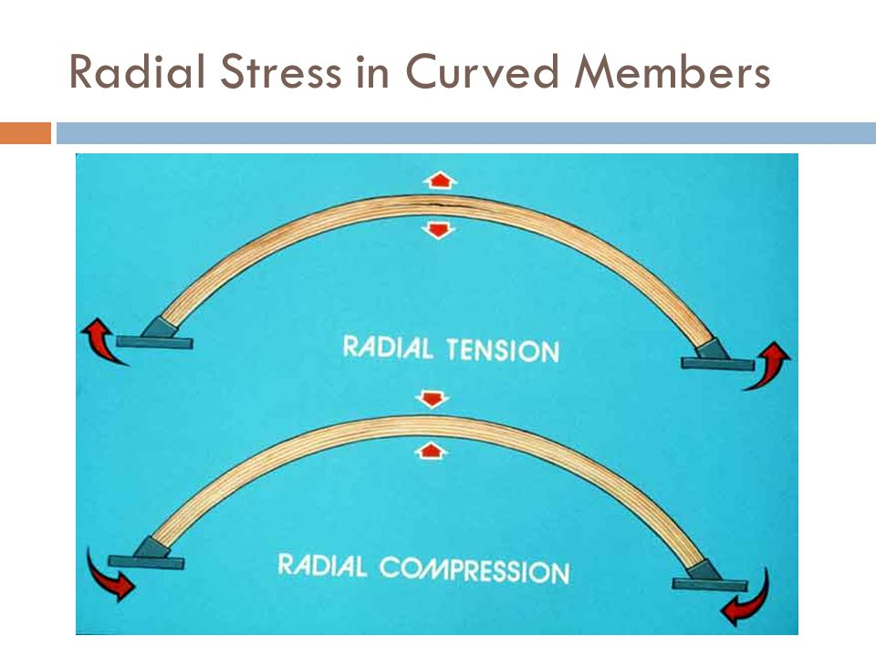 Radial Stress in Curved Members