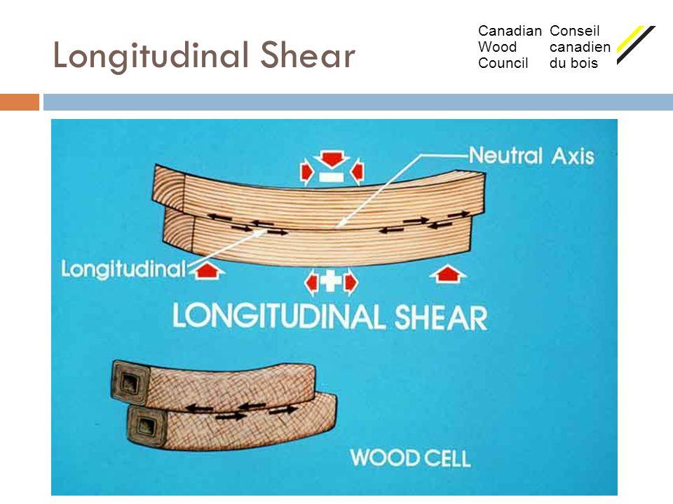 Longitudinal Shear Canadian Conseil Wood canadien Council du bois