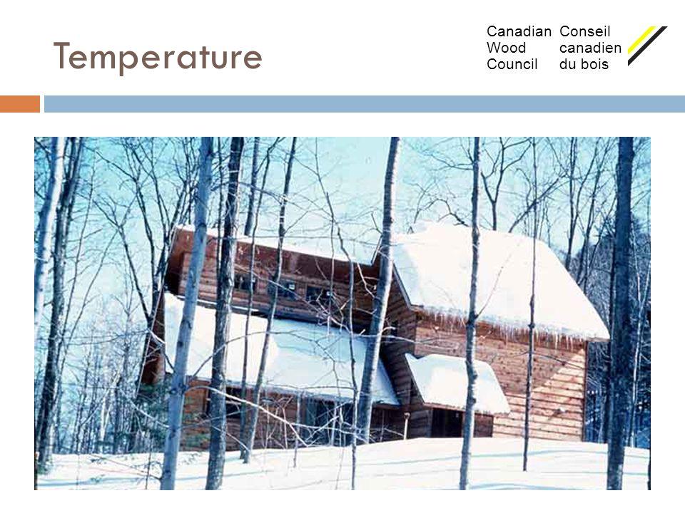 Temperature Canadian Conseil Wood canadien Council du bois