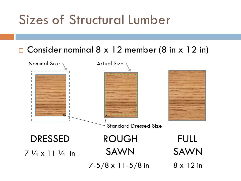 Sizes of Structural Lumber