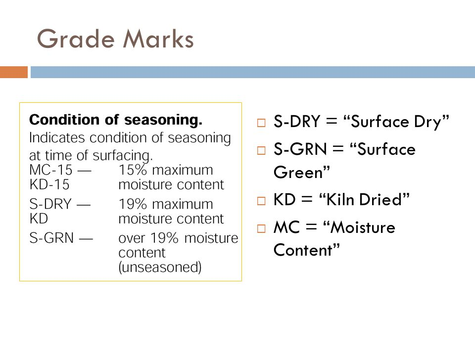 Grade Marks S-DRY = Surface Dry S-GRN = Surface Green