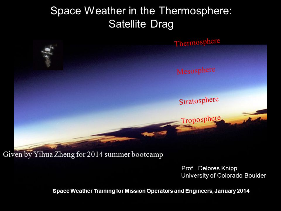 Space Weather in the Thermosphere: Satellite Drag