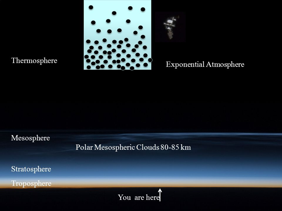 Exponential Atmosphere