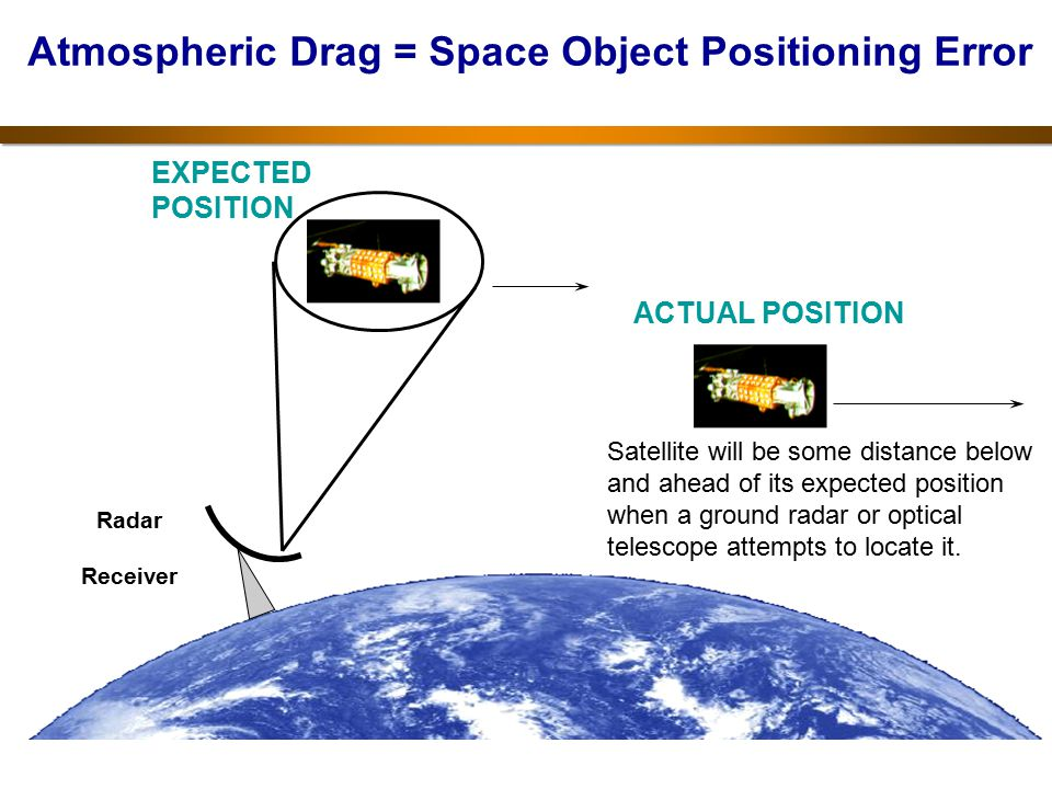 Atmospheric Drag = Space Object Positioning Error